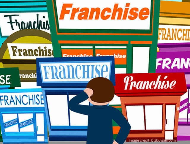 franchise marketing solutions